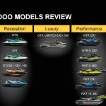 Neue Seadoo 2018 alle Modelle